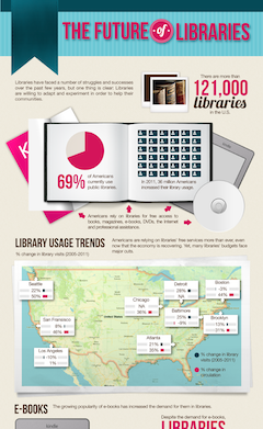 The-Future-of-Libraries-8001